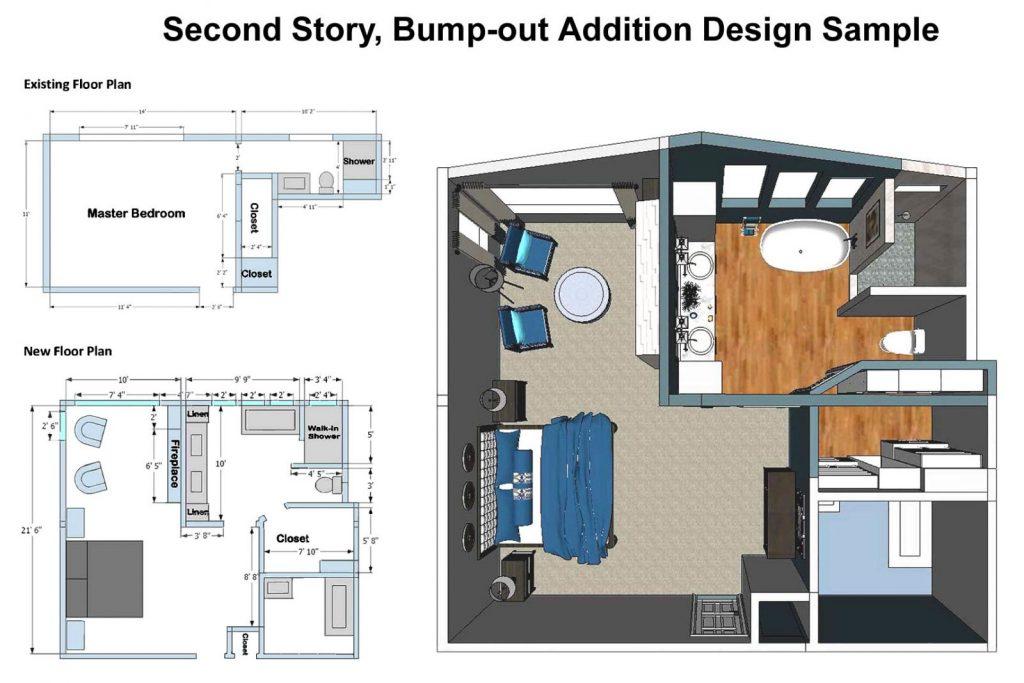 Home Addition Design Sample