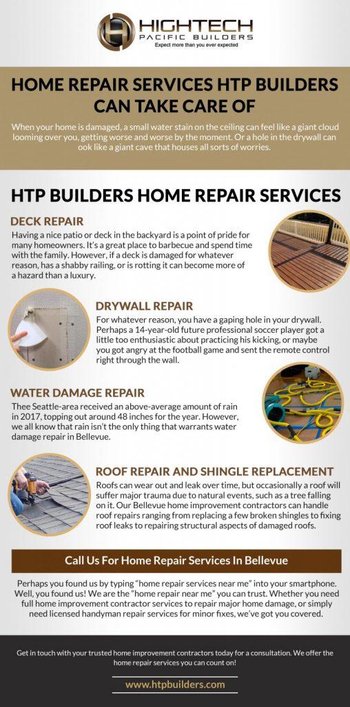 HTPB Home Call Handyman